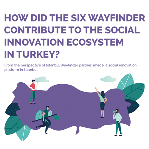 How did the SIX Wayfinder contribute to the social innovation ecosystem in Turkey?