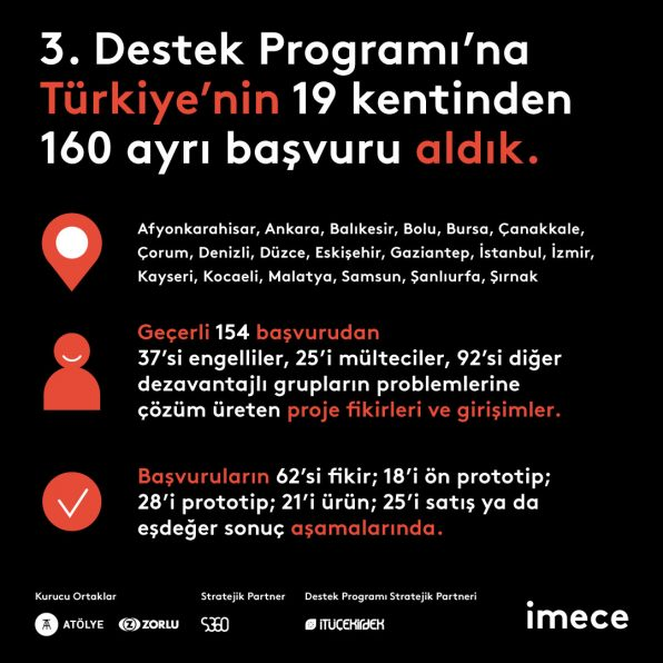 imece 3rd Incubation Program projects
